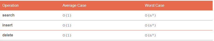 探秘PHP拒绝服务攻击